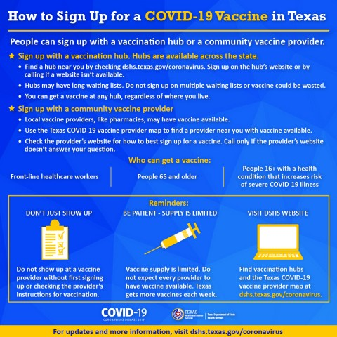 Sign Up for COVID-19 Vaccine in Texas